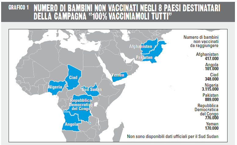 bambininonvaccinati